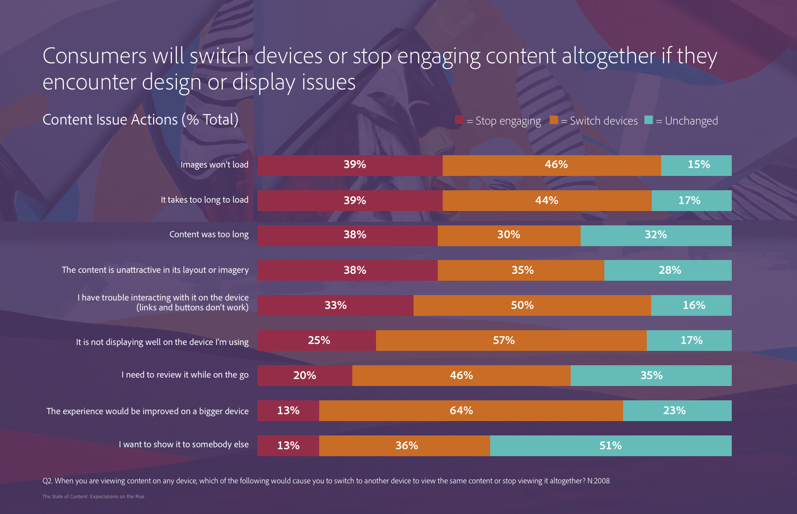 Consumer Response To Design Issues Adobe